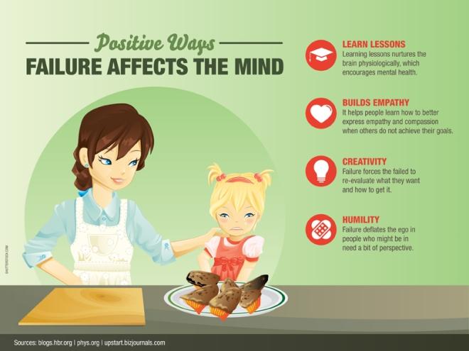 PositiveWaysFailureAffectsMind